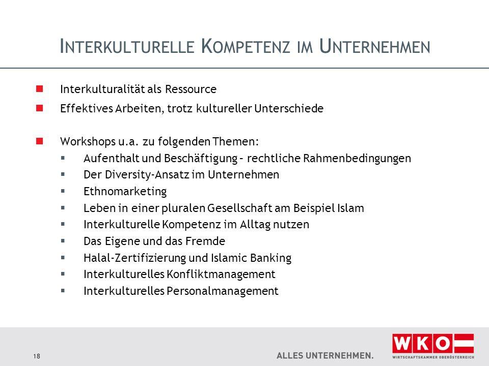 Interkulturelle Kompetenz im Unternehmen