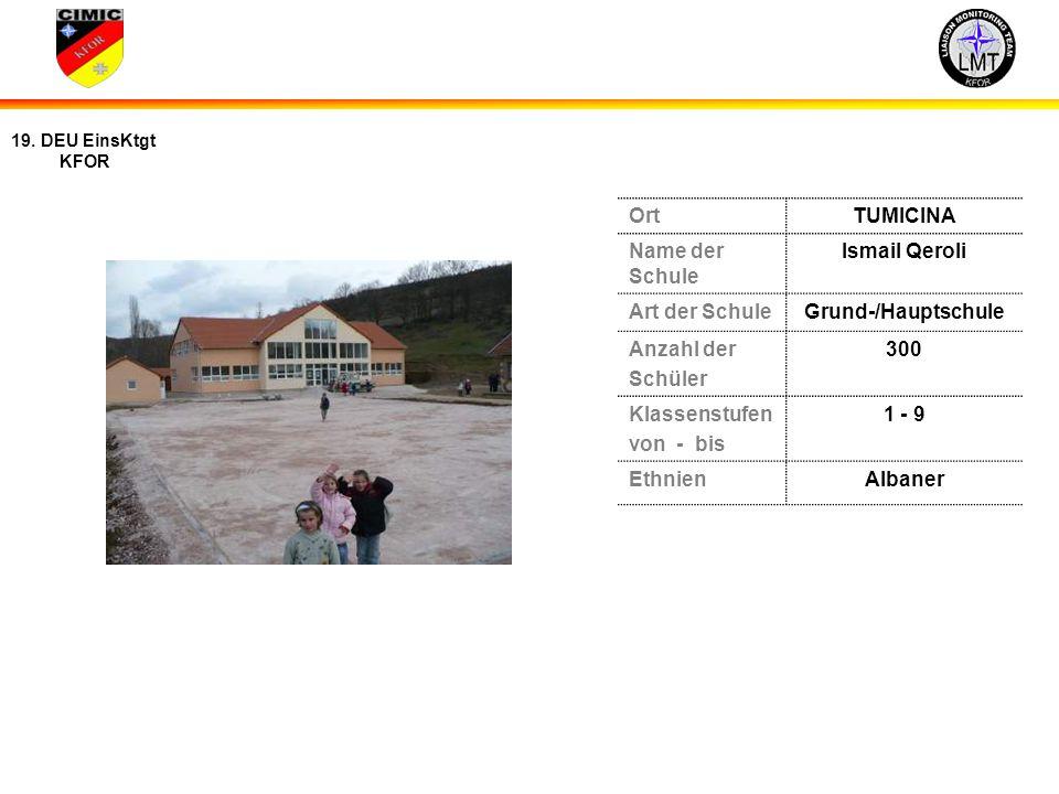 Ort TUMICINA. Name der Schule. Ismail Qeroli. Art der Schule. Grund-/Hauptschule. Anzahl der. Schüler.