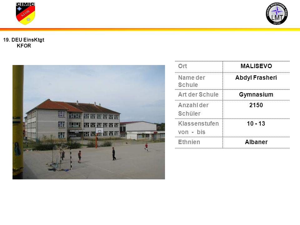 Ort MALISEVO. Name der Schule. Abdyl Frasheri. Art der Schule. Gymnasium. Anzahl der. Schüler.