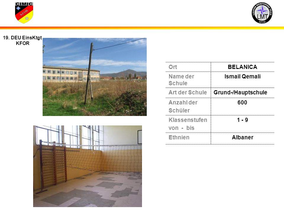 Ort BELANICA. Name der Schule. Ismail Qemali. Art der Schule. Grund-/Hauptschule. Anzahl der. Schüler.
