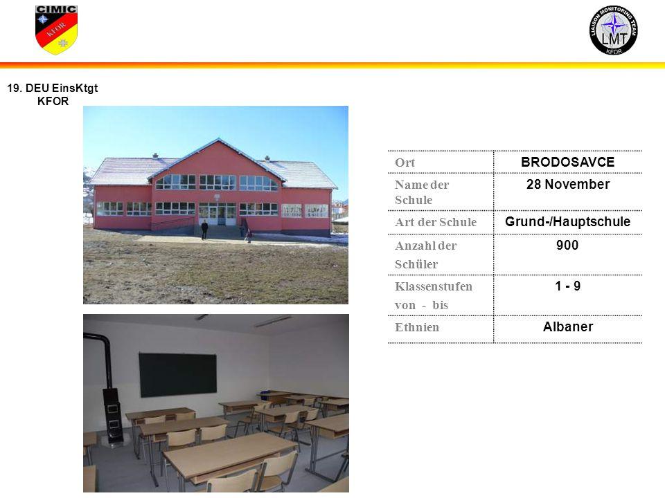 Ort BRODOSAVCE. Name der Schule. 28 November. Art der Schule. Grund-/Hauptschule. Anzahl der. Schüler.