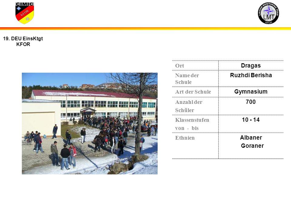 Ort Dragas. Name der Schule. Ruzhdi Berisha. Art der Schule. Gymnasium. Anzahl der. Schüler. 700.