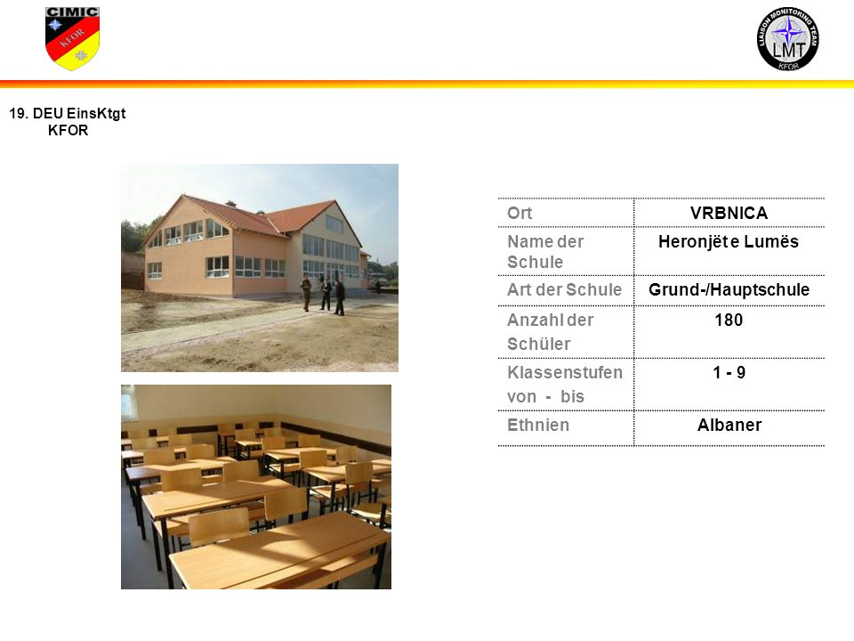 Ort VRBNICA. Name der Schule. Heronjët e Lumës. Art der Schule. Grund-/Hauptschule. Anzahl der.