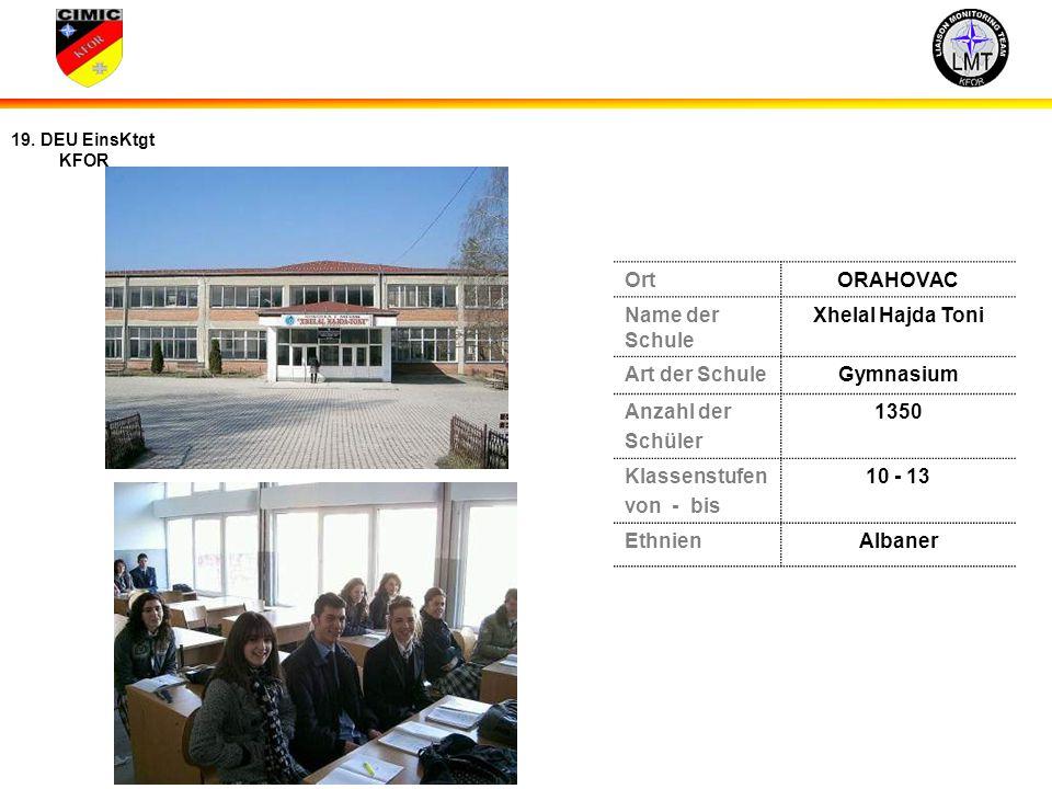 Ort ORAHOVAC. Name der Schule. Xhelal Hajda Toni. Art der Schule. Gymnasium. Anzahl der. Schüler.
