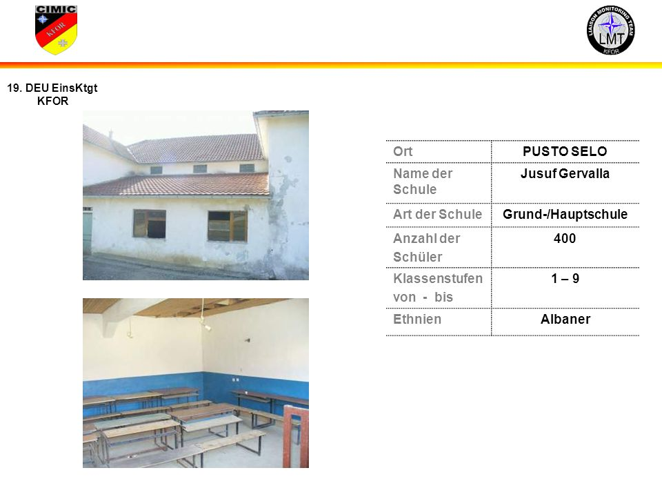 Ort PUSTO SELO. Name der Schule. Jusuf Gervalla. Art der Schule. Grund-/Hauptschule. Anzahl der.