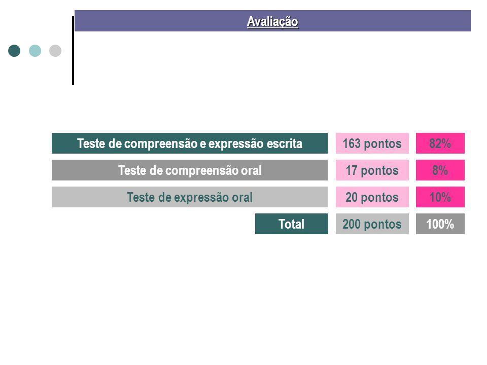 Teste de compreensão e expressão escrita 163 pontos 82%