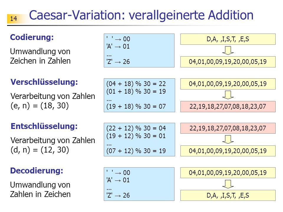 Caesar-Variation: verallgeinerte Addition