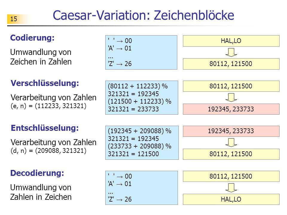 Caesar-Variation: Zeichenblöcke
