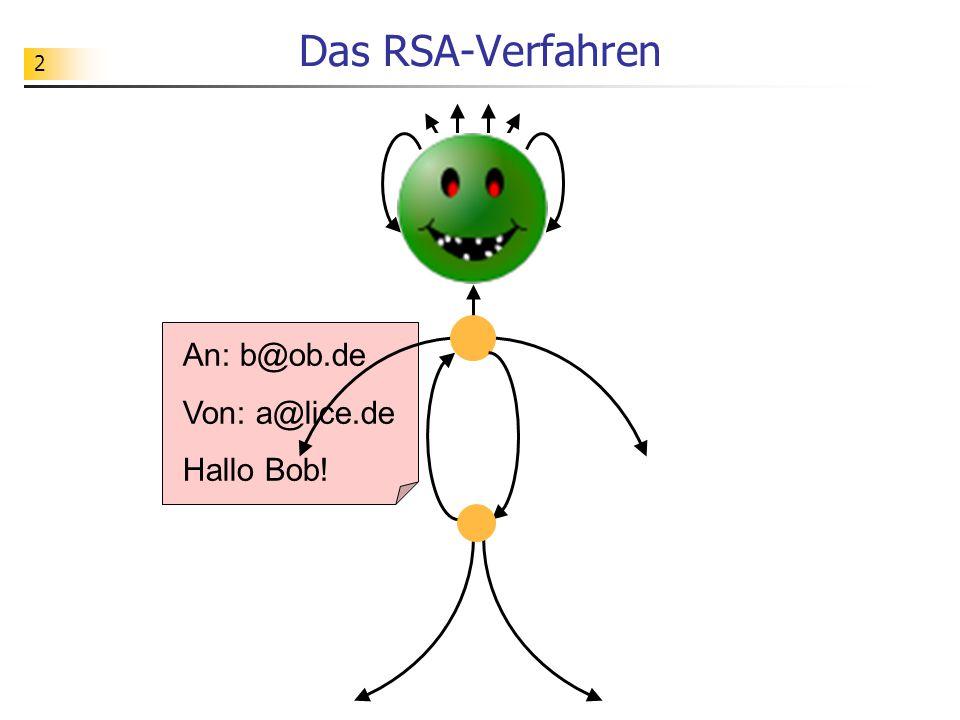 Das RSA-Verfahren An: b@ob.de Von: a@lice.de Hallo Bob!