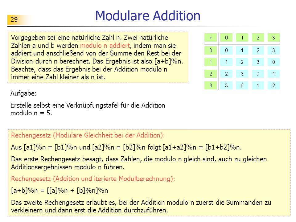 Modulare Addition