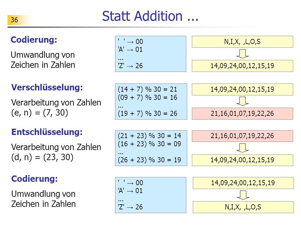 Statt Addition ... Codierung: Umwandlung von Zeichen in Zahlen