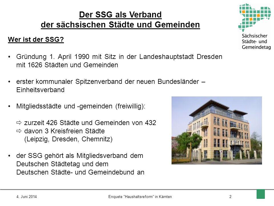 Der SSG als Verband der sächsischen Städte und Gemeinden