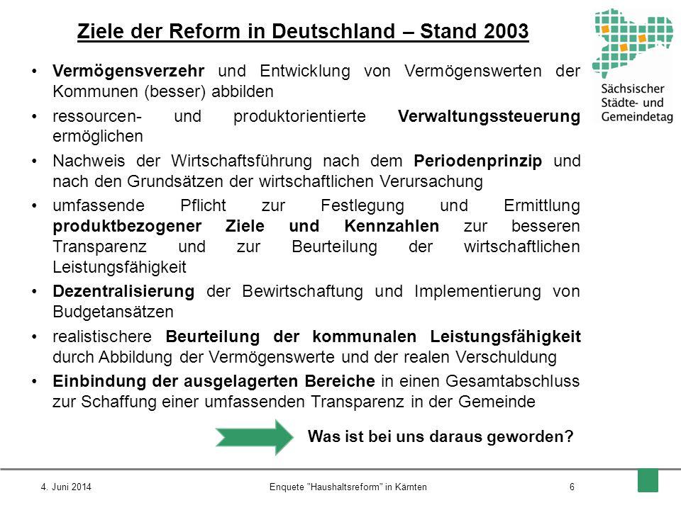 Ziele der Reform in Deutschland – Stand 2003