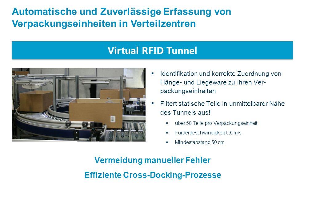 Vermeidung manueller Fehler Effiziente Cross-Docking-Prozesse