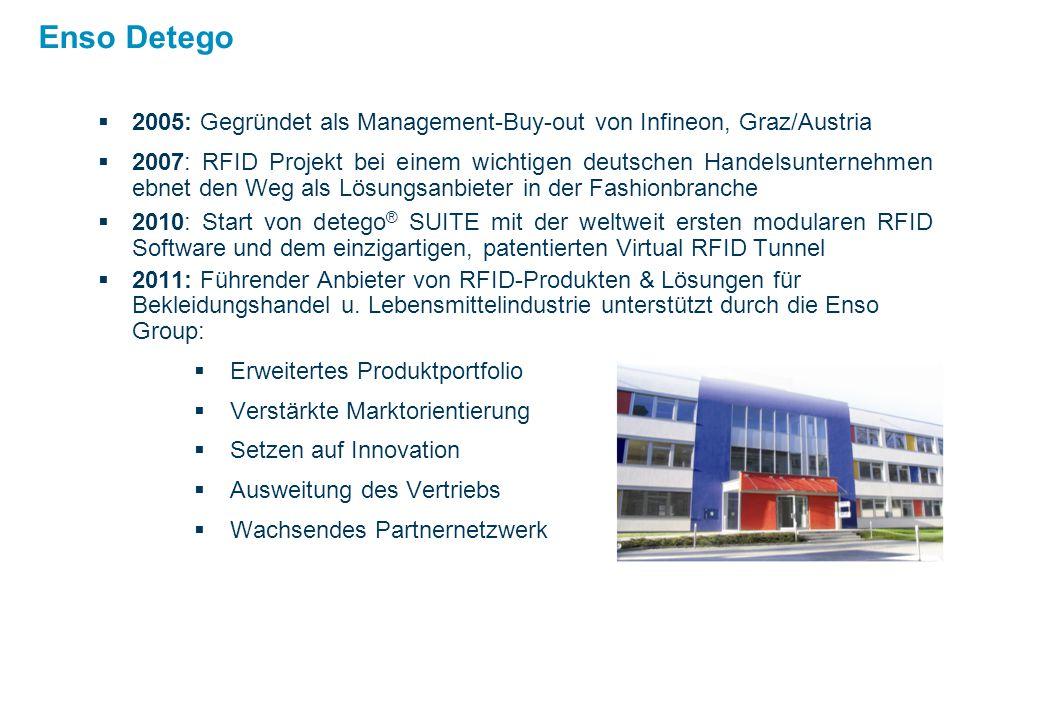 Enso Detego 2005: Gegründet als Management-Buy-out von Infineon, Graz/Austria.