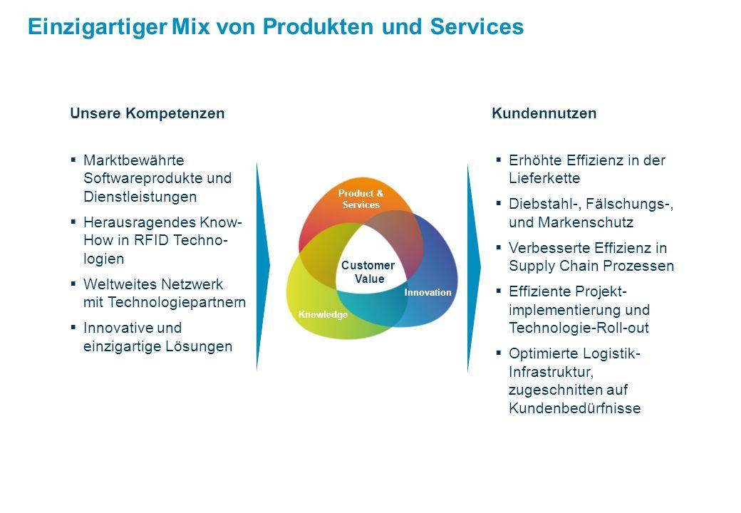 Einzigartiger Mix von Produkten und Services