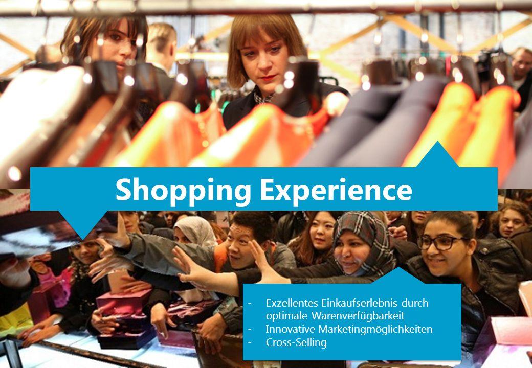 Shopping Experience Erlebnis Ware / Anprobieren / Experimentieren führt zu Impulskäufen. Ware ist echt und nicht nur ein Foto.