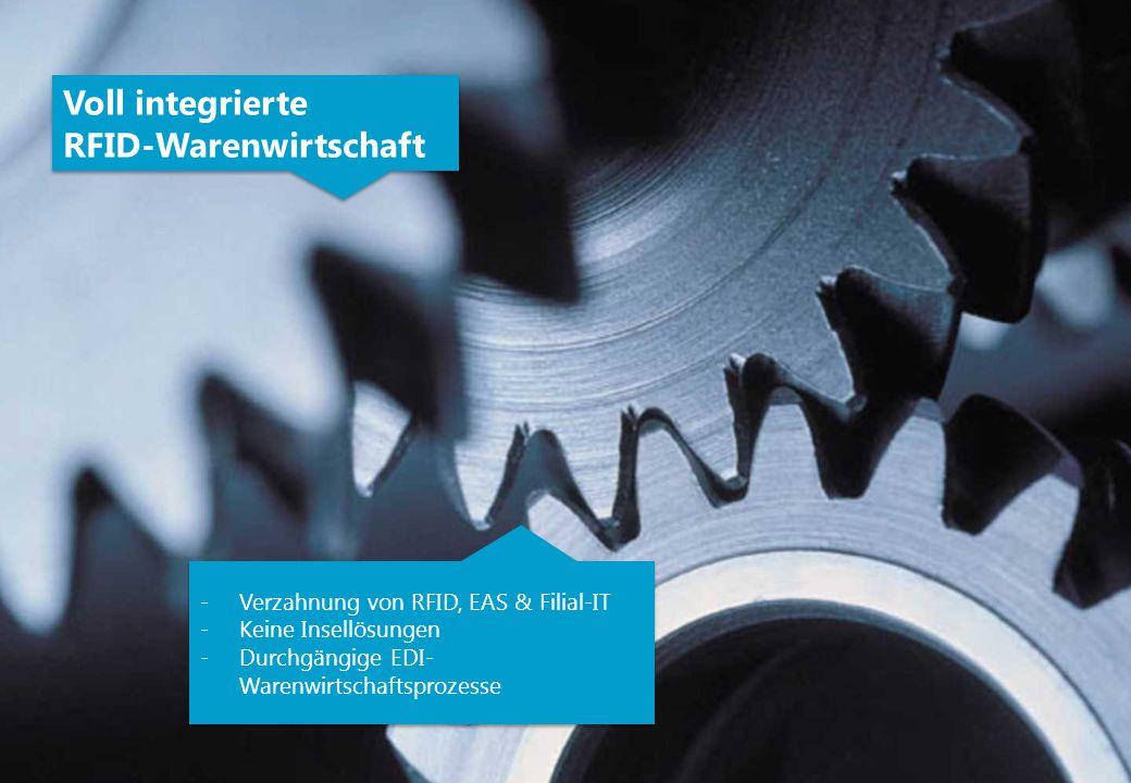 RFID-Warenwirtschaft