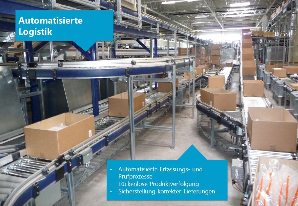 Automatisierte Logistik Automatisierte Erfassungs- und Prüfprozesse