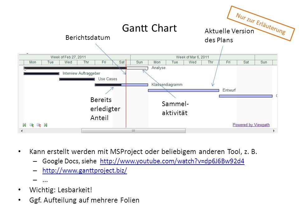 Gantt Chart Nur zur Erläuterung. Aktuelle Version. des Plans. Berichtsdatum.