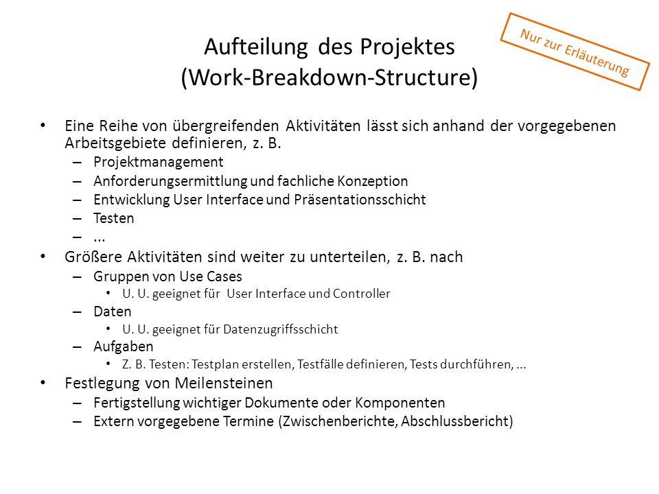 Aufteilung des Projektes (Work-Breakdown-Structure)