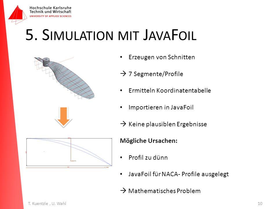 5. Simulation mit JavaFoil