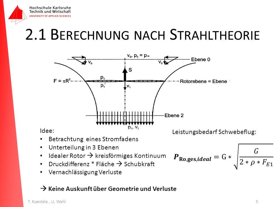 2.1 Berechnung nach Strahltheorie