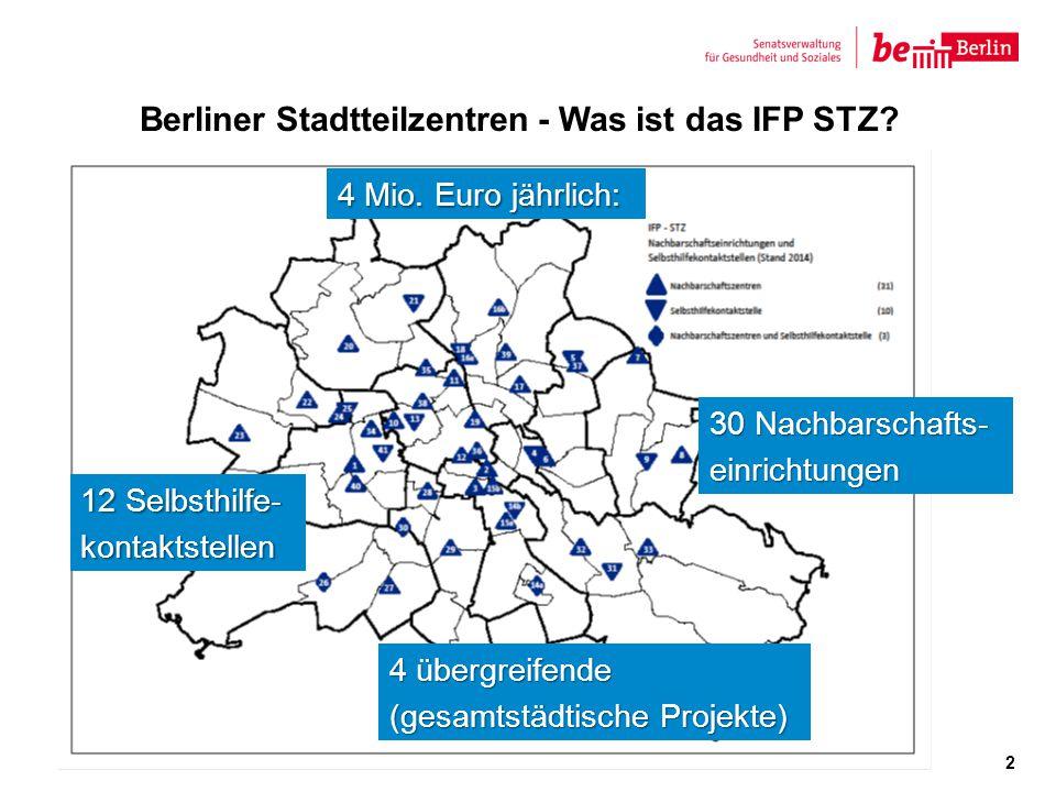 Berliner Stadtteilzentren - Was ist das IFP STZ