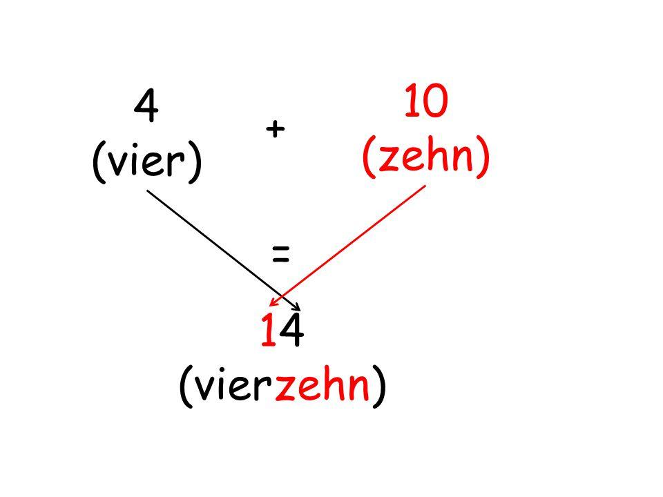10 (zehn) 4 (vier) + = 14 (vierzehn)