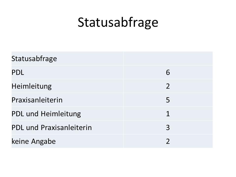 Statusabfrage Statusabfrage PDL 6 Heimleitung 2 Praxisanleiterin 5