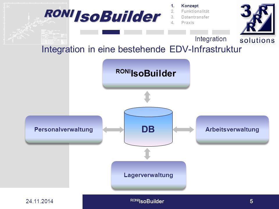 Integration in eine bestehende EDV-Infrastruktur