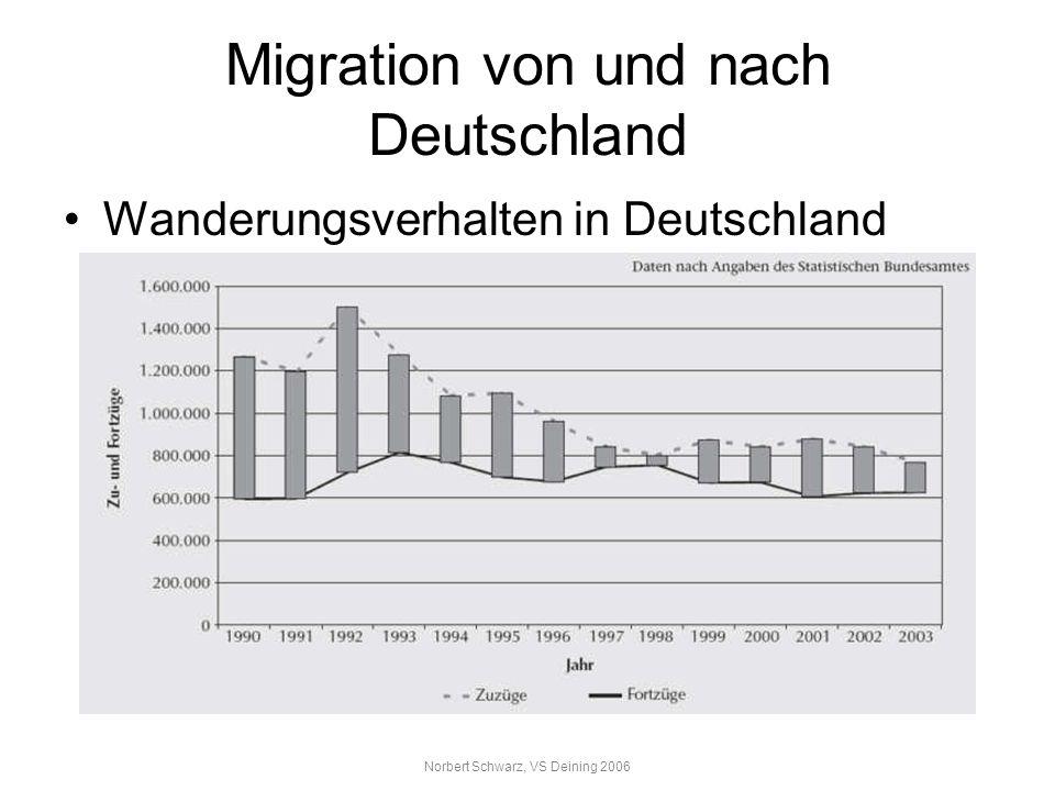Migration von und nach Deutschland