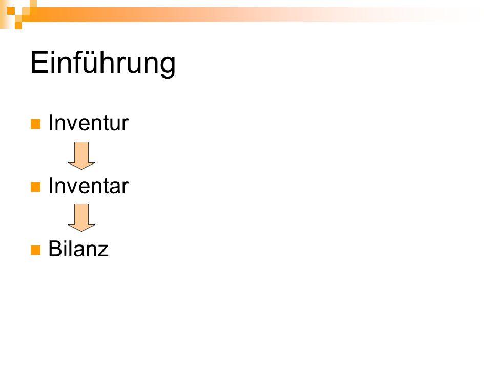 Einführung Inventur Inventar Bilanz