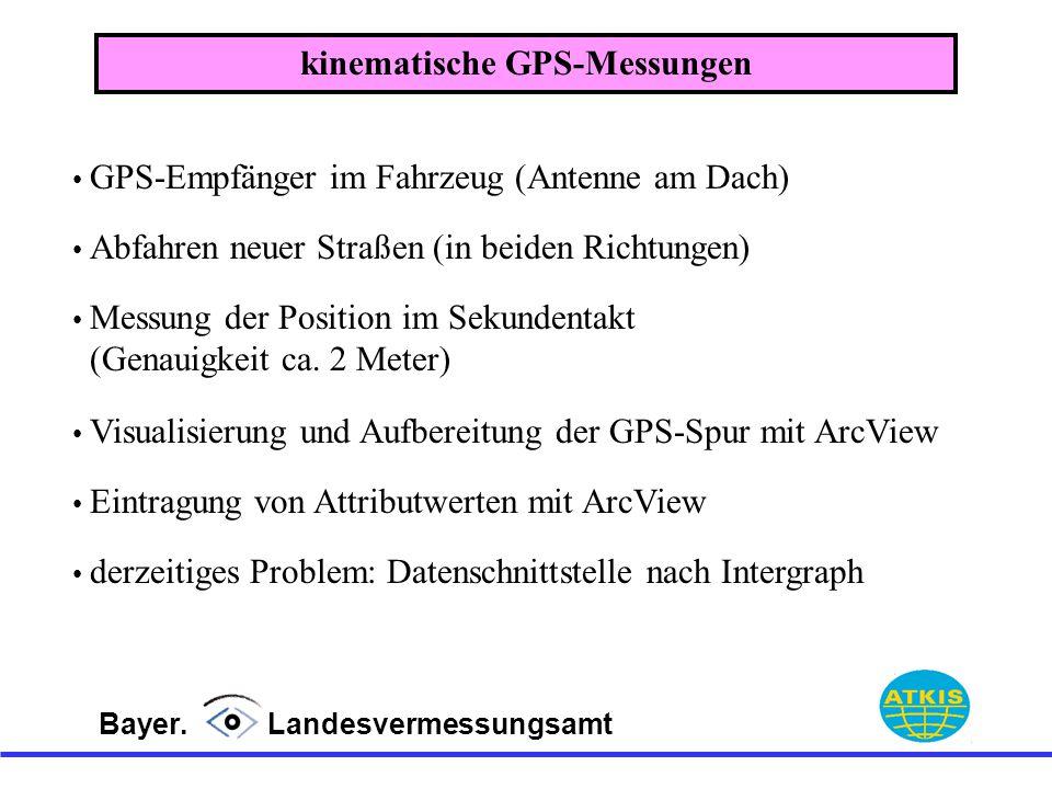kinematische GPS-Messungen