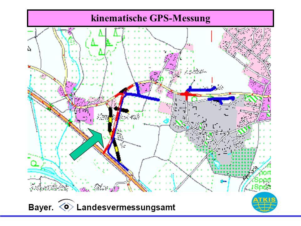 kinematische GPS-Messung
