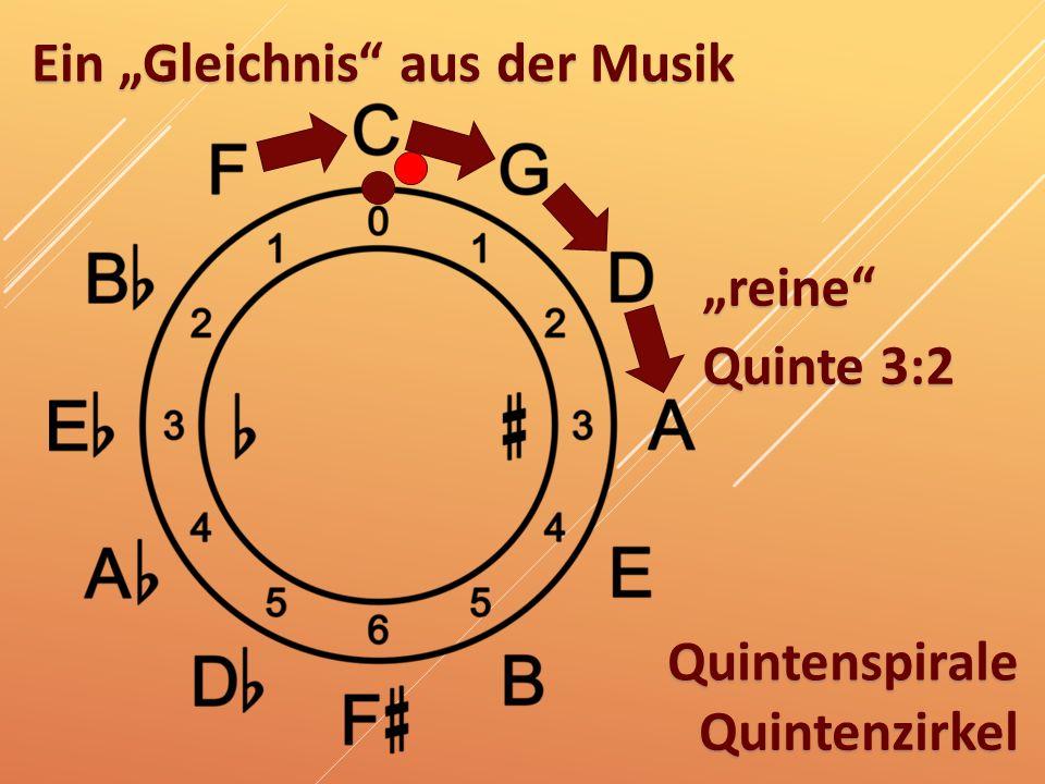 """Ein """"Gleichnis aus der Musik"""