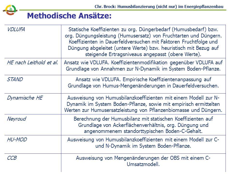 Ausweisung von Mengenänderungen der OBS mit einem C-Umsatzmodell.