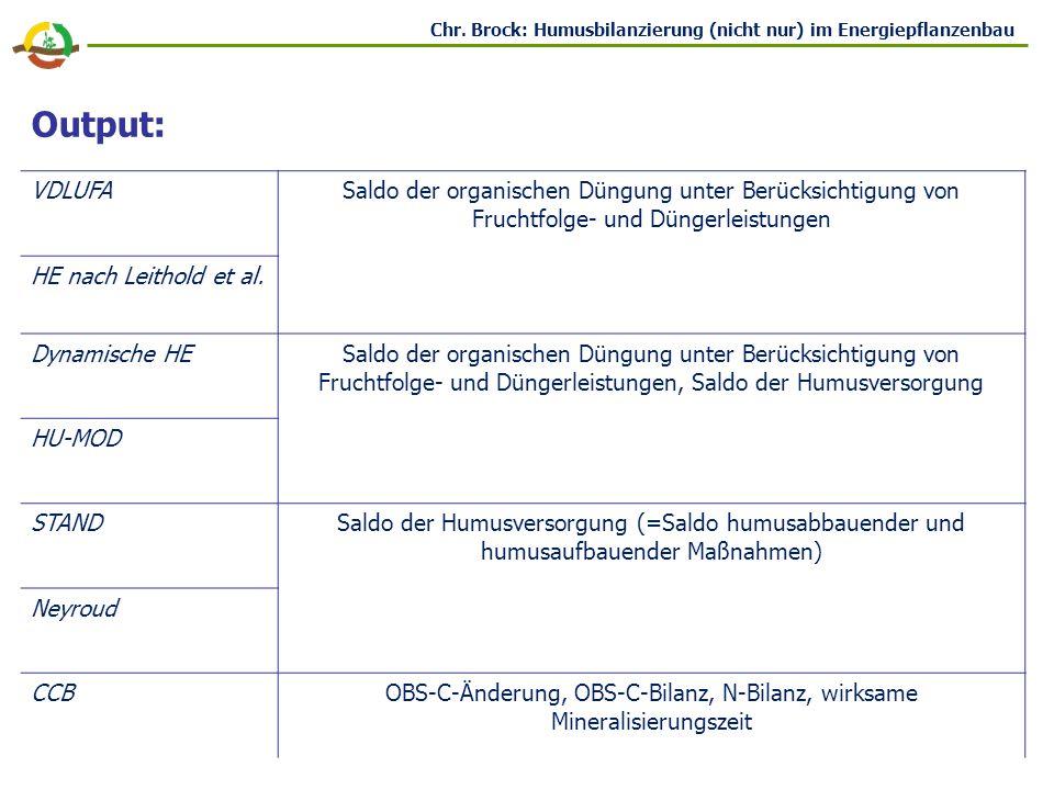 OBS-C-Änderung, OBS-C-Bilanz, N-Bilanz, wirksame Mineralisierungszeit