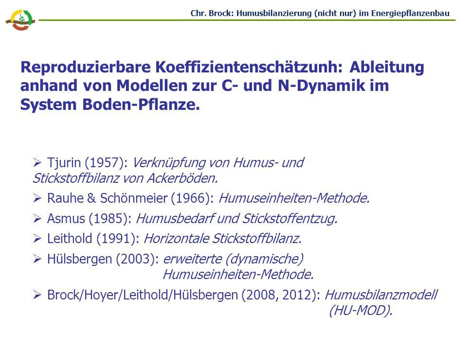 Reproduzierbare Koeffizientenschätzunh: Ableitung anhand von Modellen zur C- und N-Dynamik im System Boden-Pflanze.