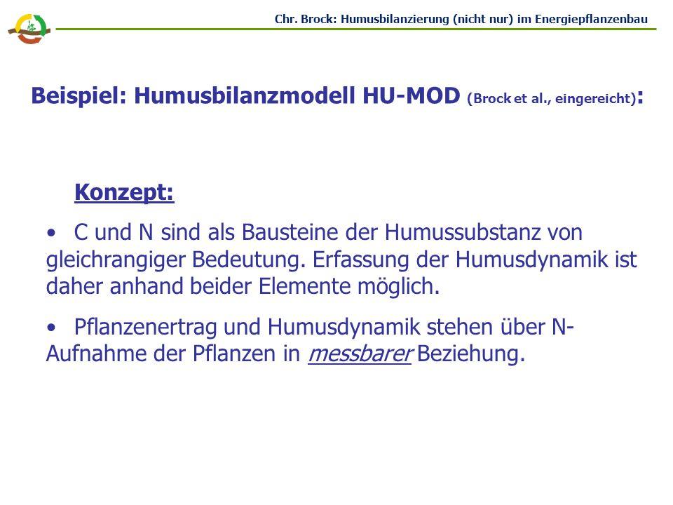 Beispiel: Humusbilanzmodell HU-MOD (Brock et al., eingereicht):