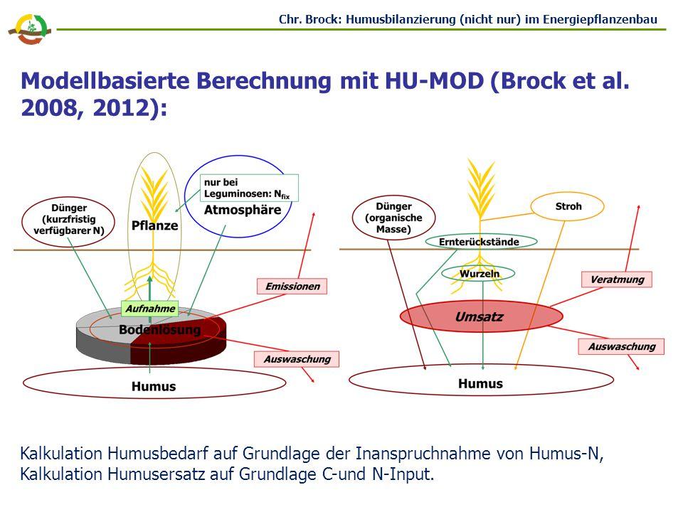 Modellbasierte Berechnung mit HU-MOD (Brock et al. 2008, 2012):