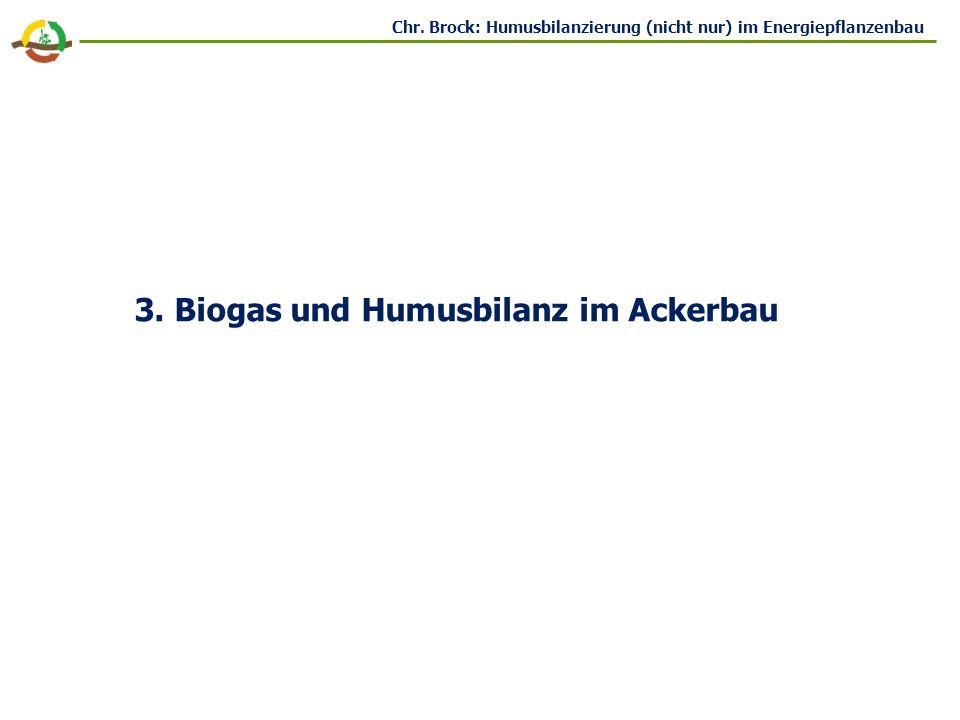 3. Biogas und Humusbilanz im Ackerbau