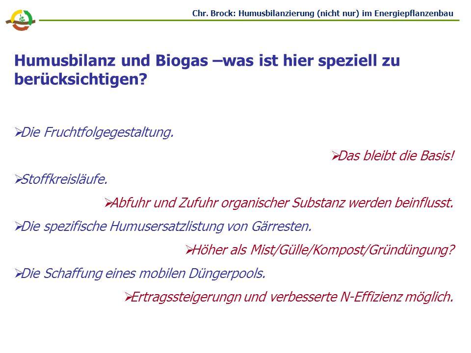 Humusbilanz und Biogas –was ist hier speziell zu berücksichtigen