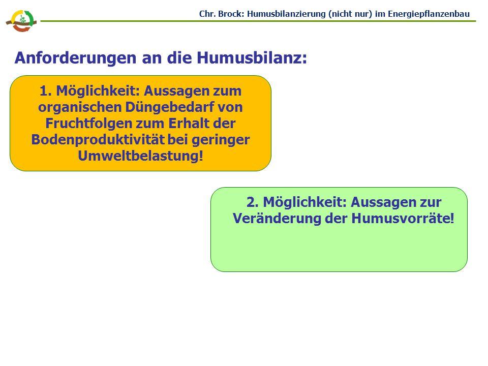 2. Möglichkeit: Aussagen zur Veränderung der Humusvorräte!