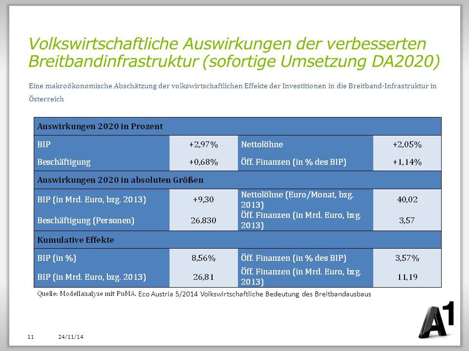 Volkswirtschaftliche Auswirkungen der verbesserten Breitbandinfrastruktur (sofortige Umsetzung DA2020)