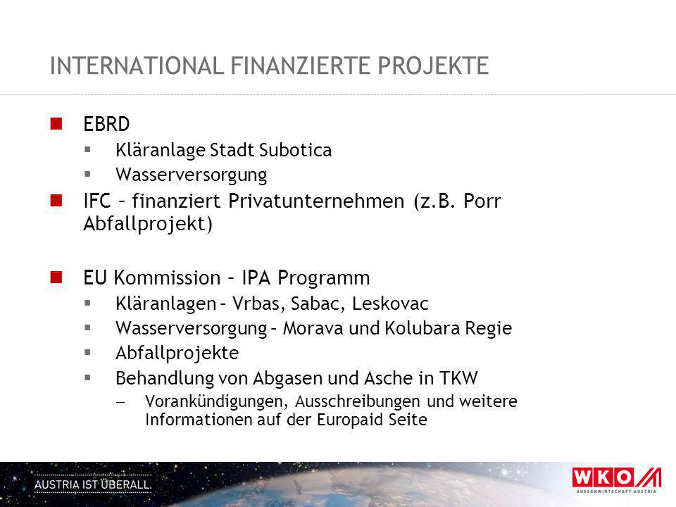 International finanzierte Projekte