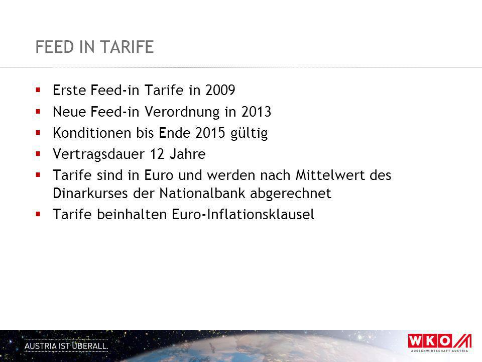 Feed In Tarife Erste Feed-in Tarife in 2009