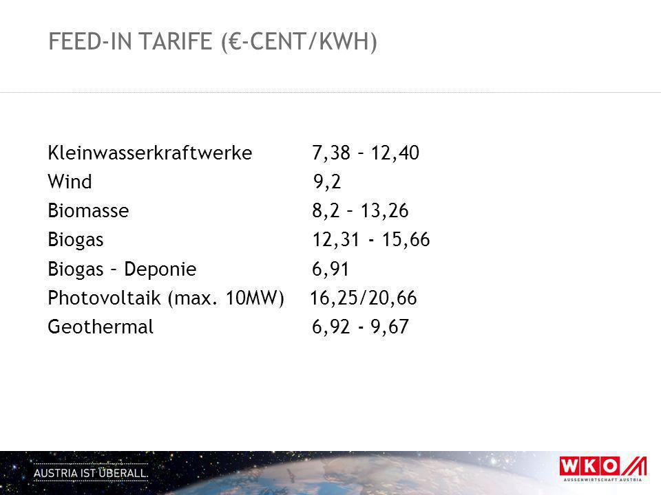 FEED-IN TARIFE (€-cent/kWh)