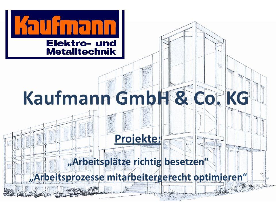 """Kaufmann GmbH & Co. KG Projekte: """"Arbeitsplätze richtig besetzen"""