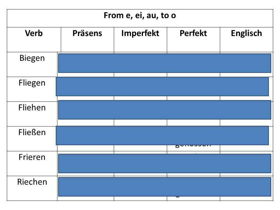 From e, ei, au, to o Verb. Präsens. Imperfekt. Perfekt. Englisch. Biegen. Biegt. Bog. Hat gebogen.
